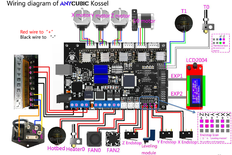Anycubic Kossel Linear Plus 3D printer kit on series and parallel circuits diagrams, transformer diagrams, friendship bracelet diagrams, gmc fuse box diagrams, pinout diagrams, smart car diagrams, led circuit diagrams, troubleshooting diagrams, honda motorcycle repair diagrams, electronic circuit diagrams, battery diagrams, electrical diagrams, lighting diagrams, hvac diagrams, internet of things diagrams, sincgars radio configurations diagrams, switch diagrams, motor diagrams, engine diagrams,