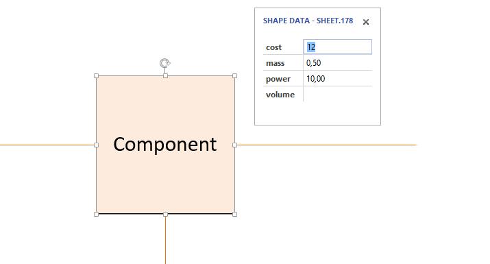 shape data