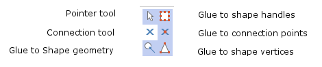 glue_tools